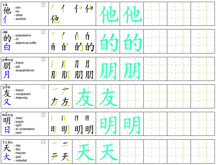 chinese writing generator Get your own chinese name based on your english name provides a pronounciation guide and meaning of the name and your chinese astrological sign.